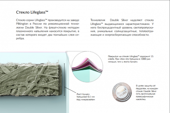 Стекло Pilkington Lifeglass™